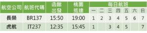 北海道機票價格