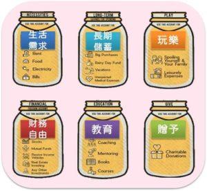 什麼是六罐子理財法